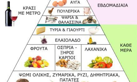 Μεσογειακή Διατροφή (Πυραμίδα)